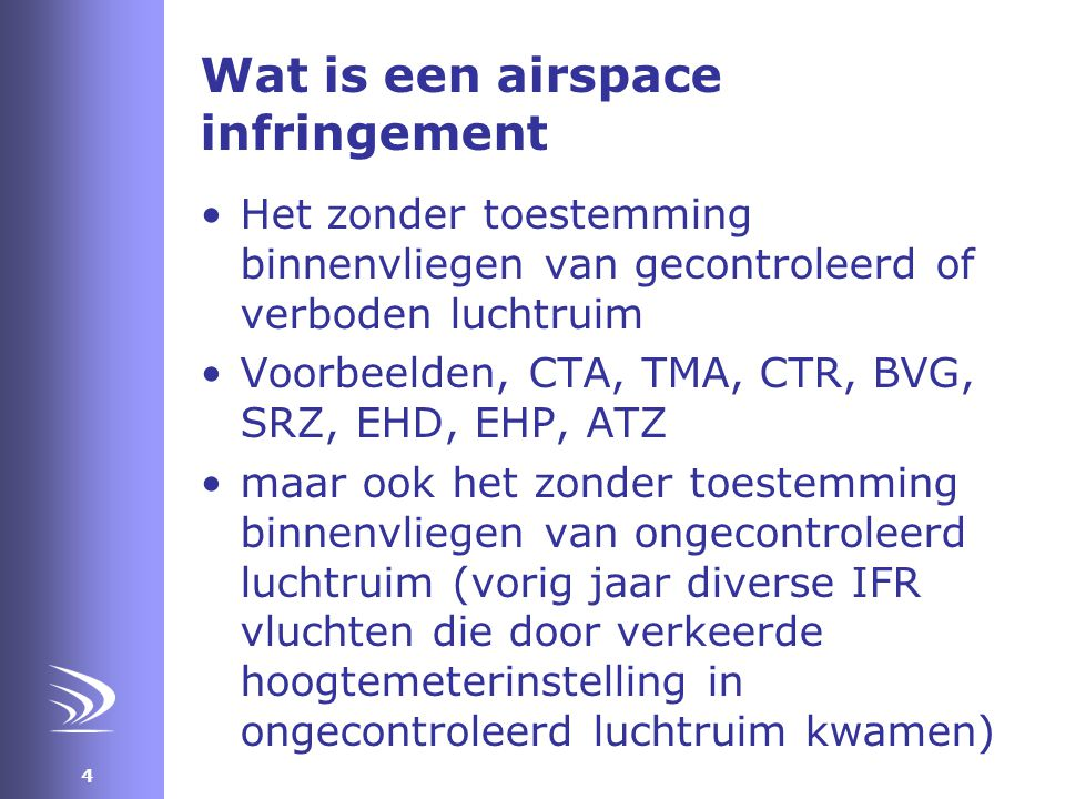 Wat is een airspace infringement