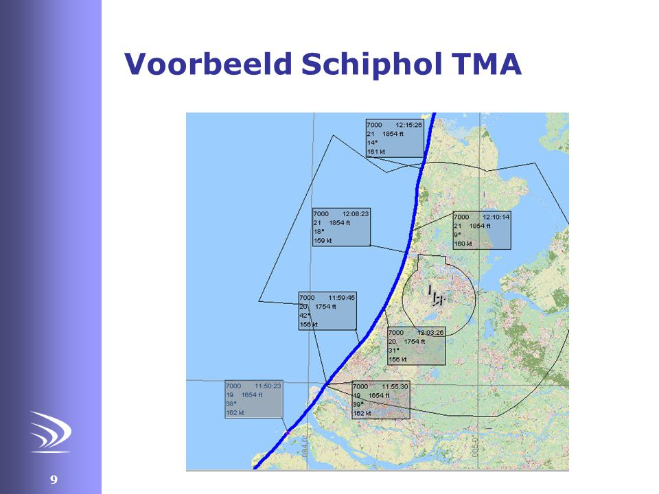 Voorbeeld Schiphol TMA