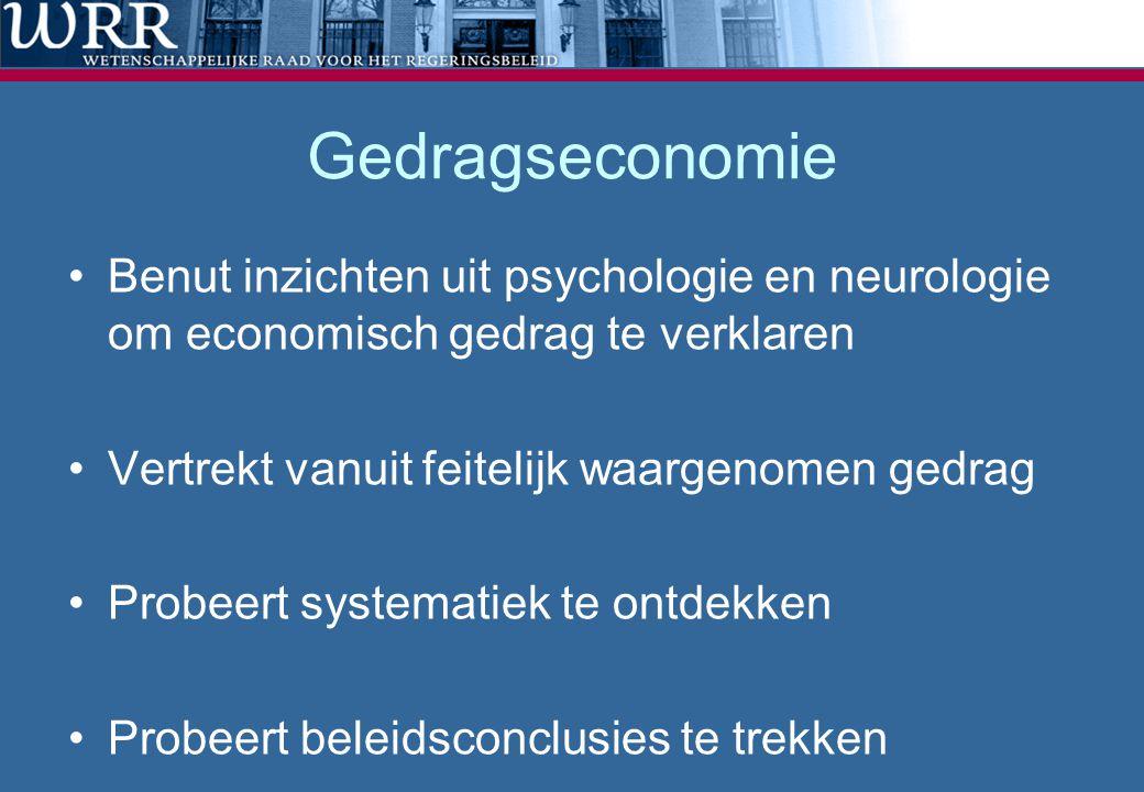Gedragseconomie Benut inzichten uit psychologie en neurologie om economisch gedrag te verklaren. Vertrekt vanuit feitelijk waargenomen gedrag.