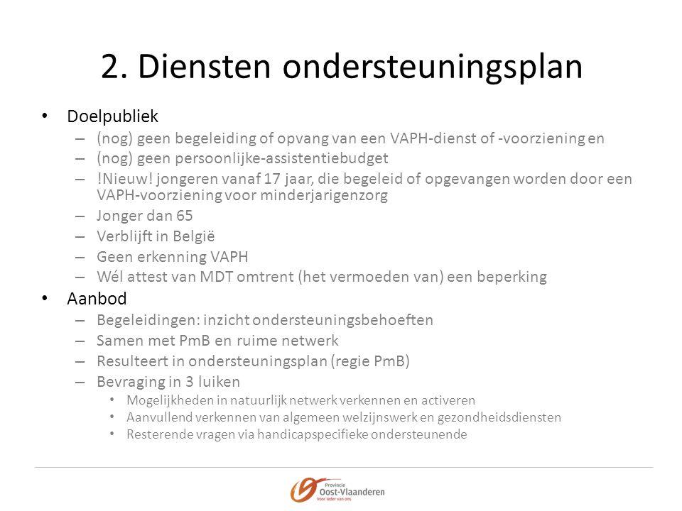 2. Diensten ondersteuningsplan
