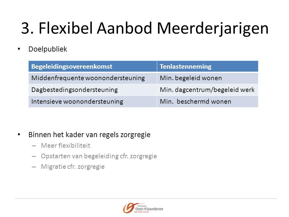 3. Flexibel Aanbod Meerderjarigen