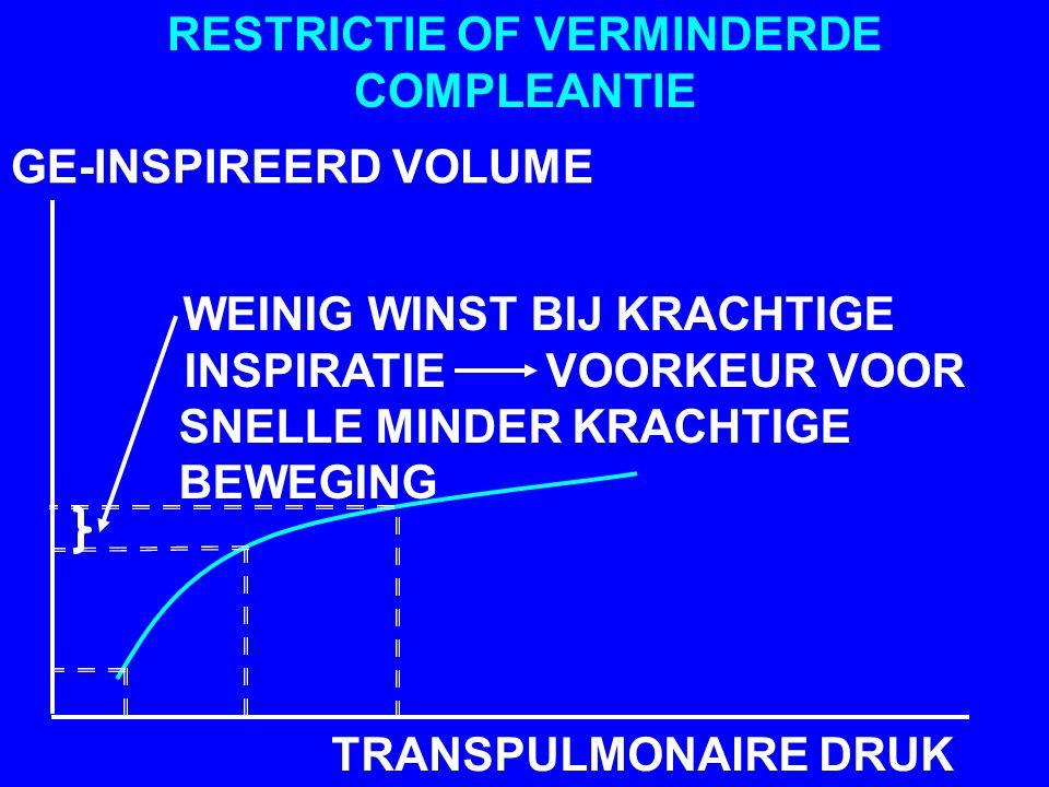 RESTRICTIE OF VERMINDERDE COMPLEANTIE