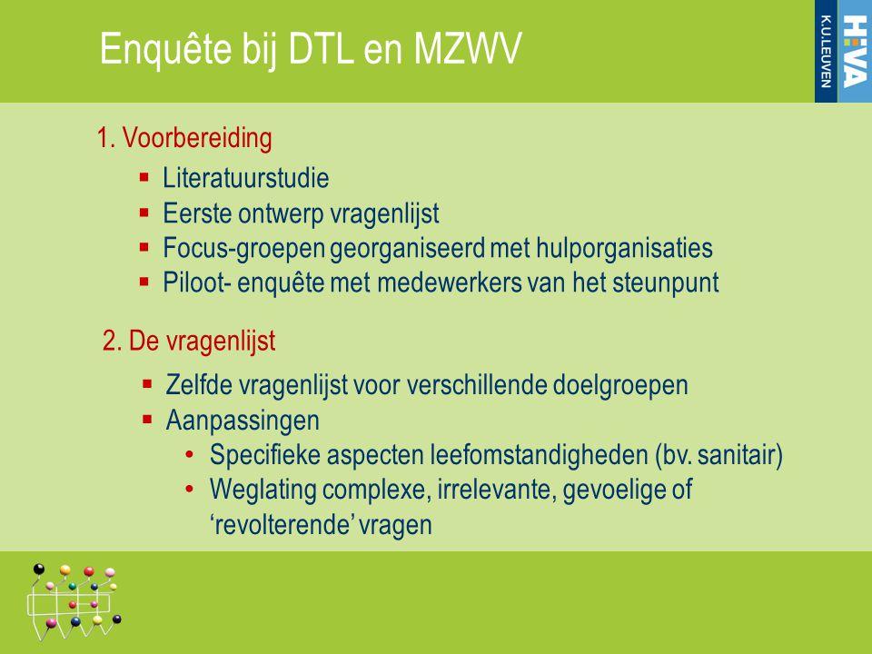 Enquête bij DTL en MZWV 1. Voorbereiding Literatuurstudie