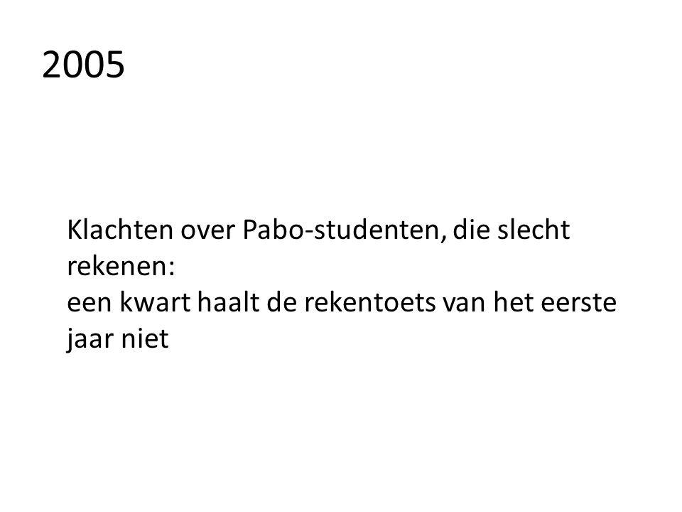 2005 Klachten over Pabo-studenten, die slecht rekenen: een kwart haalt de rekentoets van het eerste jaar niet.