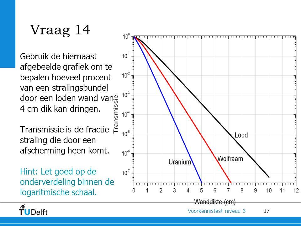 Vraag 14 Gebruik de hiernaast afgebeelde grafiek om te bepalen hoeveel procent van een stralingsbundel door een loden wand van 4 cm dik kan dringen.