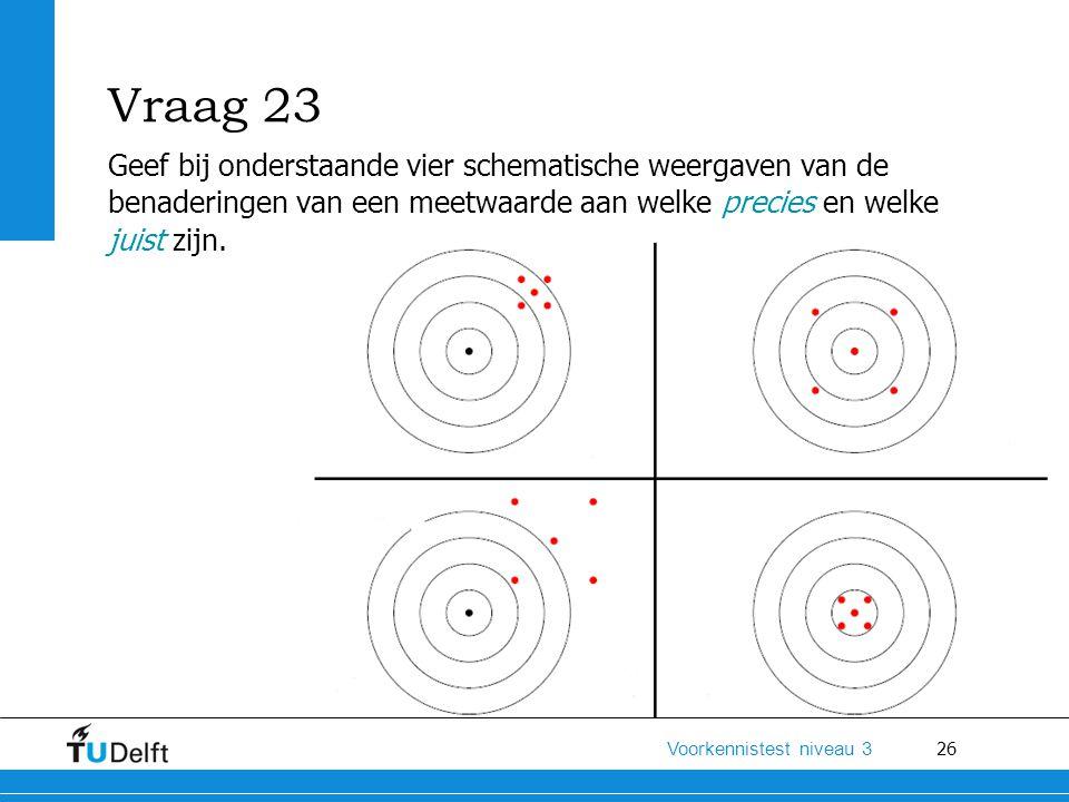 Vraag 23 Geef bij onderstaande vier schematische weergaven van de benaderingen van een meetwaarde aan welke precies en welke juist zijn.