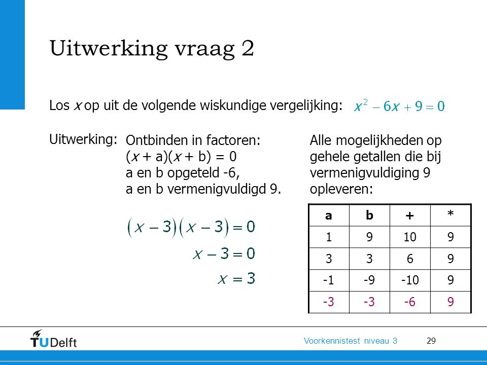Uitwerking vraag 2 Los x op uit de volgende wiskundige vergelijking: