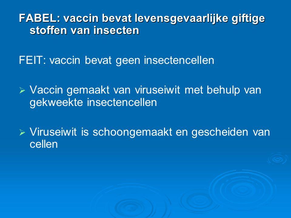 FABEL: vaccin bevat levensgevaarlijke giftige stoffen van insecten
