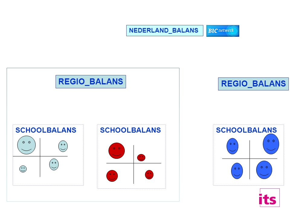 REGIO_BALANS REGIO_BALANS SCHOOLBALANS SCHOOLBALANS SCHOOLBALANS