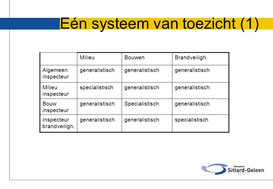 Eén systeem van toezicht (1)