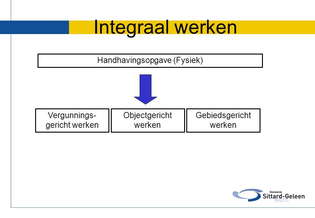 Integraal werken Handhavingsopgave (Fysiek) Vergunnings-gericht werken