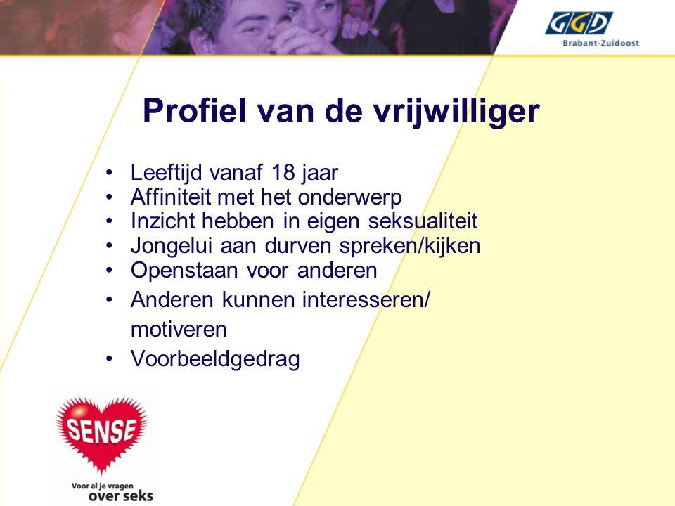 Profiel van de vrijwilliger