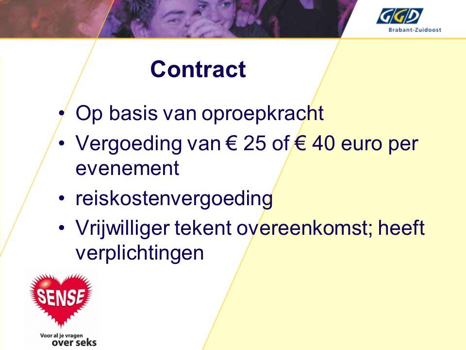 Contract Op basis van oproepkracht