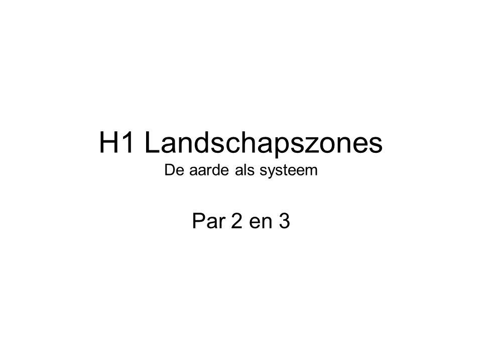 H1 Landschapszones De aarde als systeem