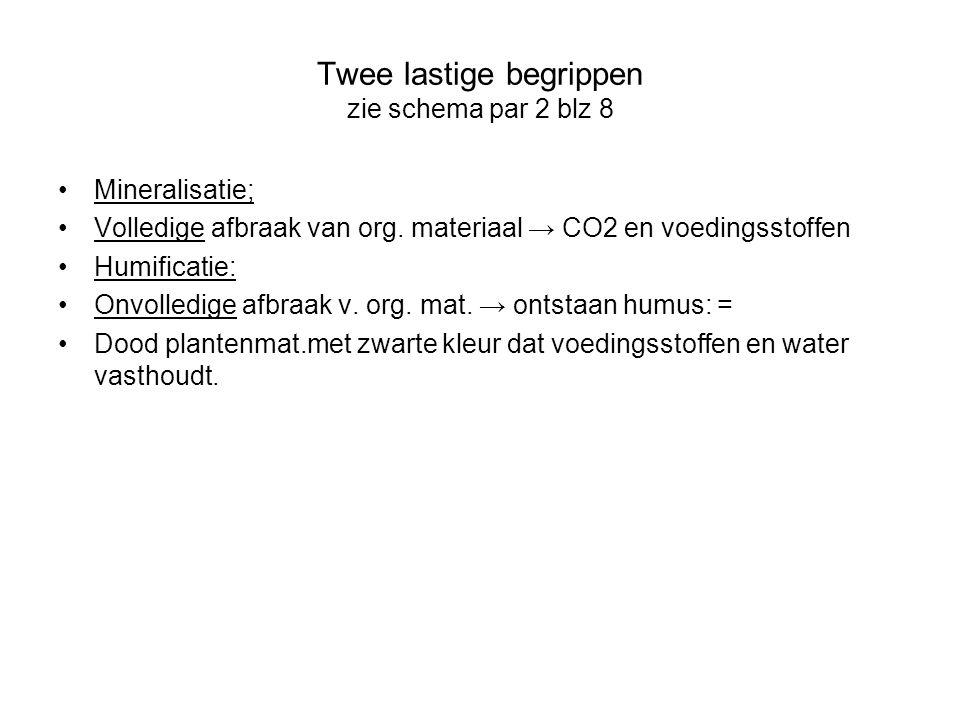Twee lastige begrippen zie schema par 2 blz 8