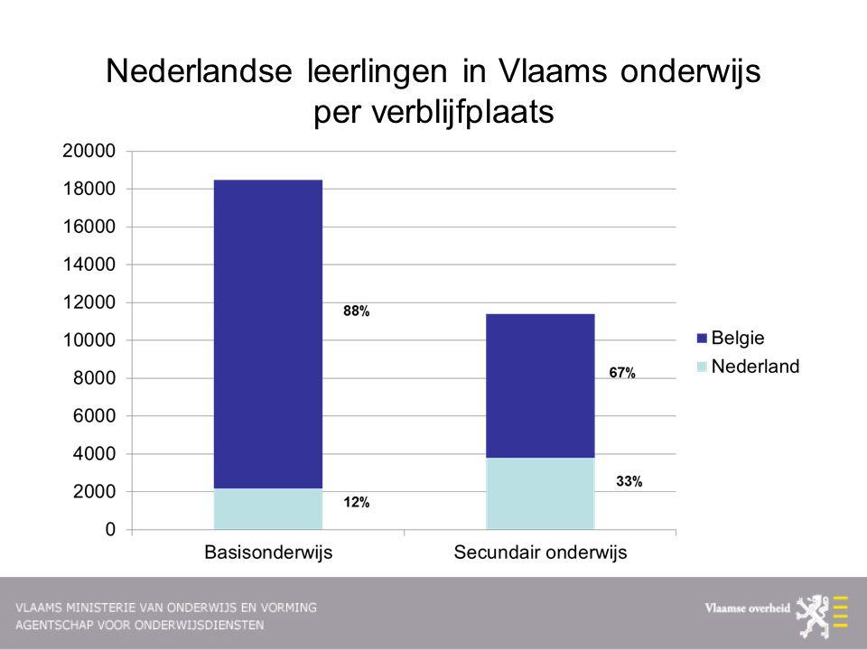 Nederlandse leerlingen in Vlaams onderwijs