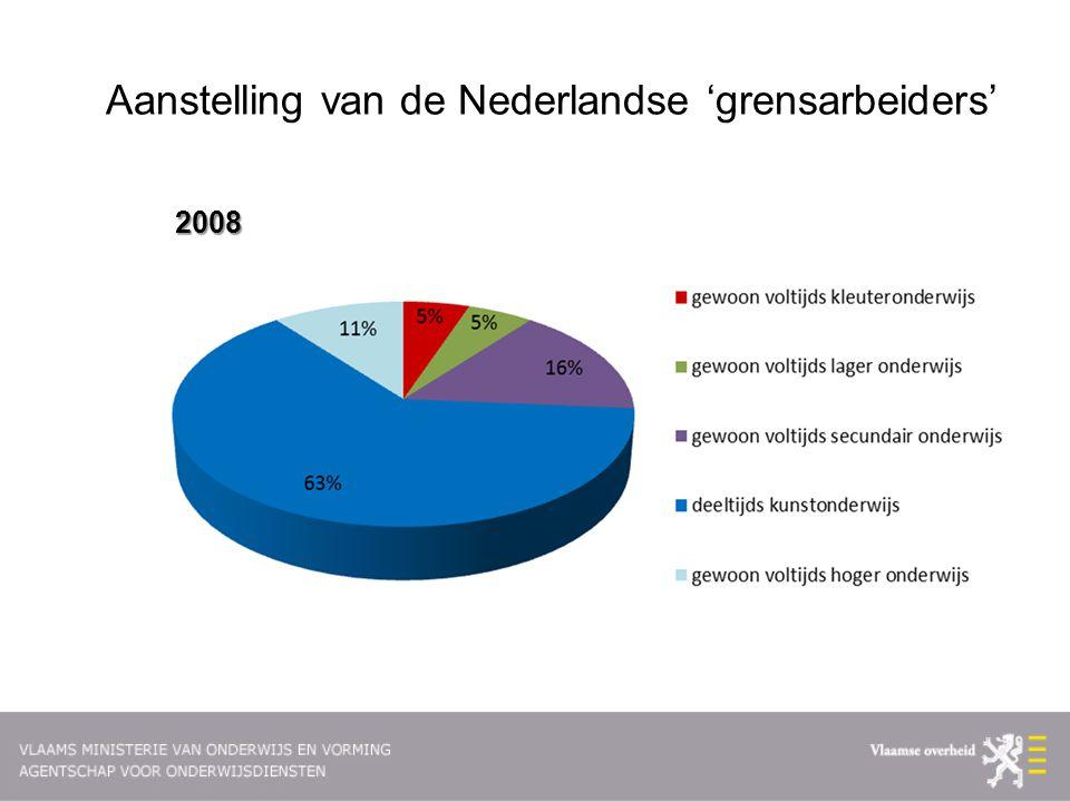 Aanstelling van de Nederlandse 'grensarbeiders'