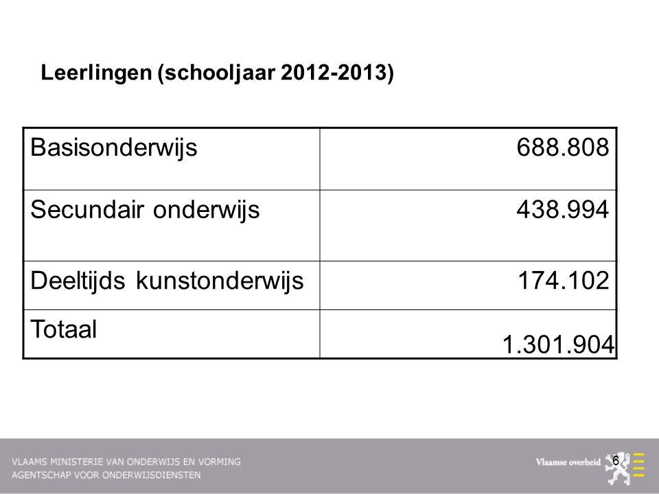 Deeltijds kunstonderwijs 174.102 Totaal 1.301.904