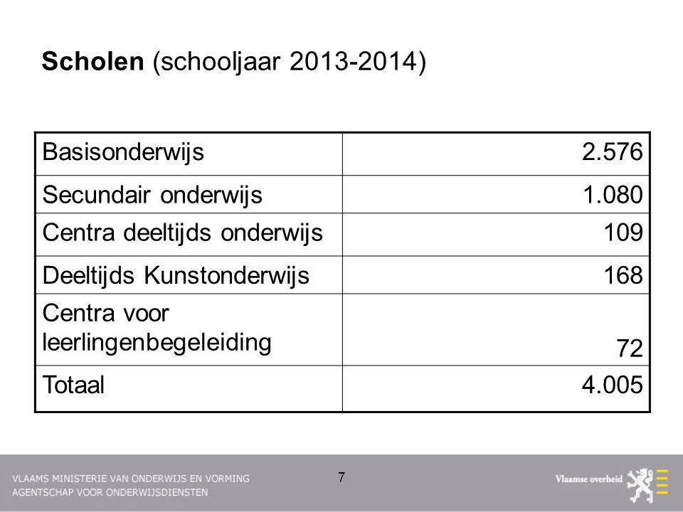 Scholen (schooljaar 2013-2014)