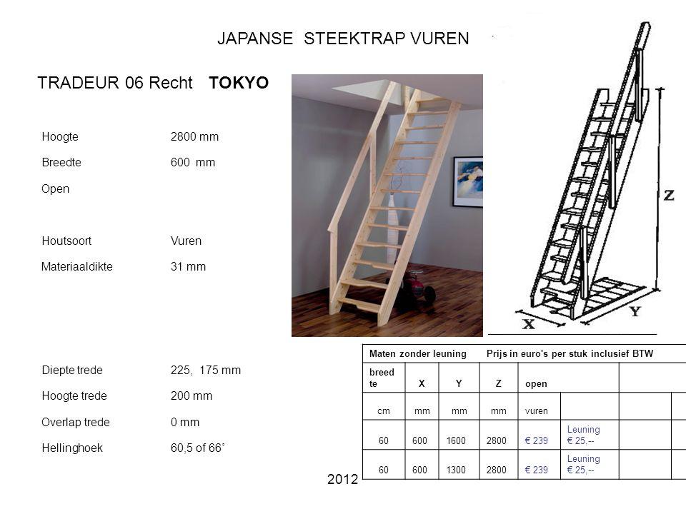 JAPANSE STEEKTRAP VUREN