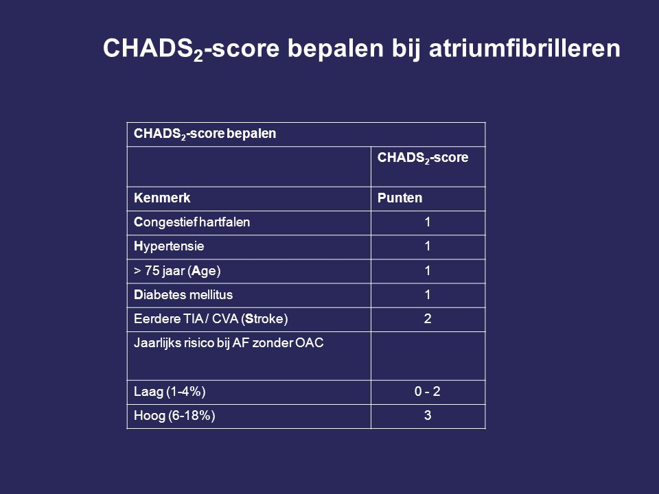 CHADS2-score bepalen bij atriumfibrilleren
