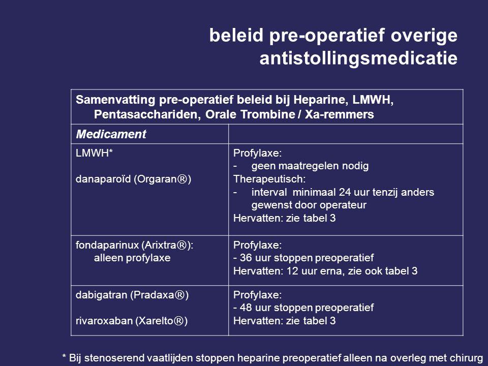 beleid pre-operatief overige antistollingsmedicatie