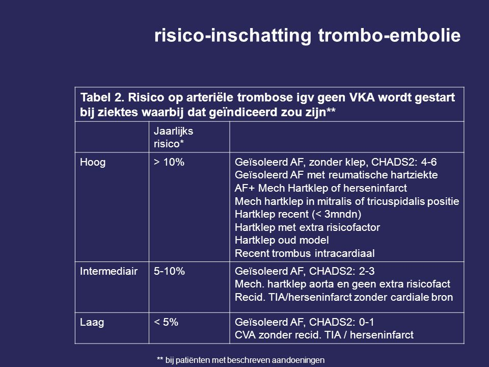 risico-inschatting trombo-embolie