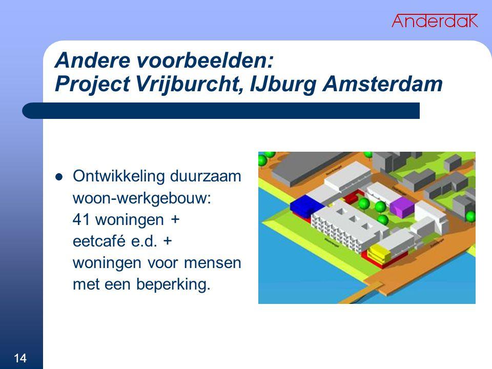 Andere voorbeelden: Project Vrijburcht, IJburg Amsterdam
