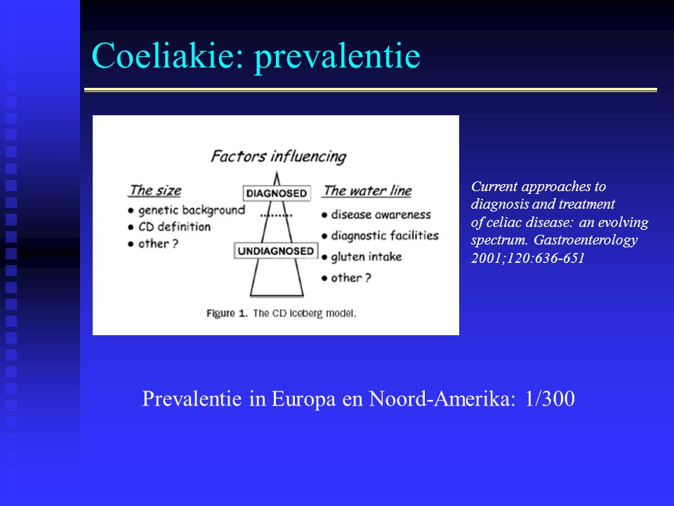 Coeliakie: prevalentie