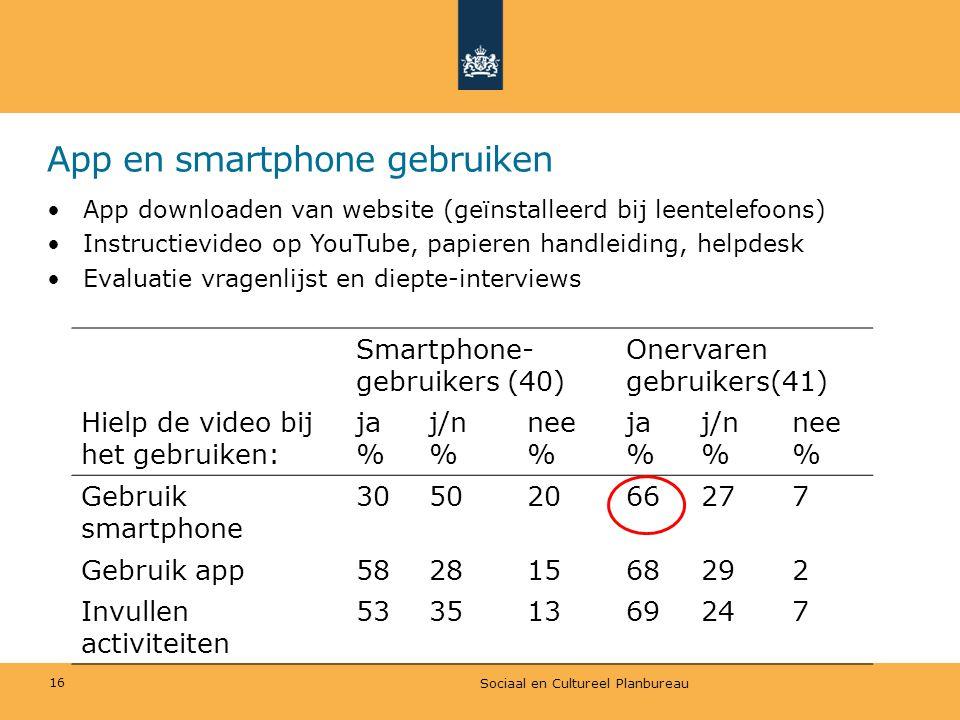 App en smartphone gebruiken