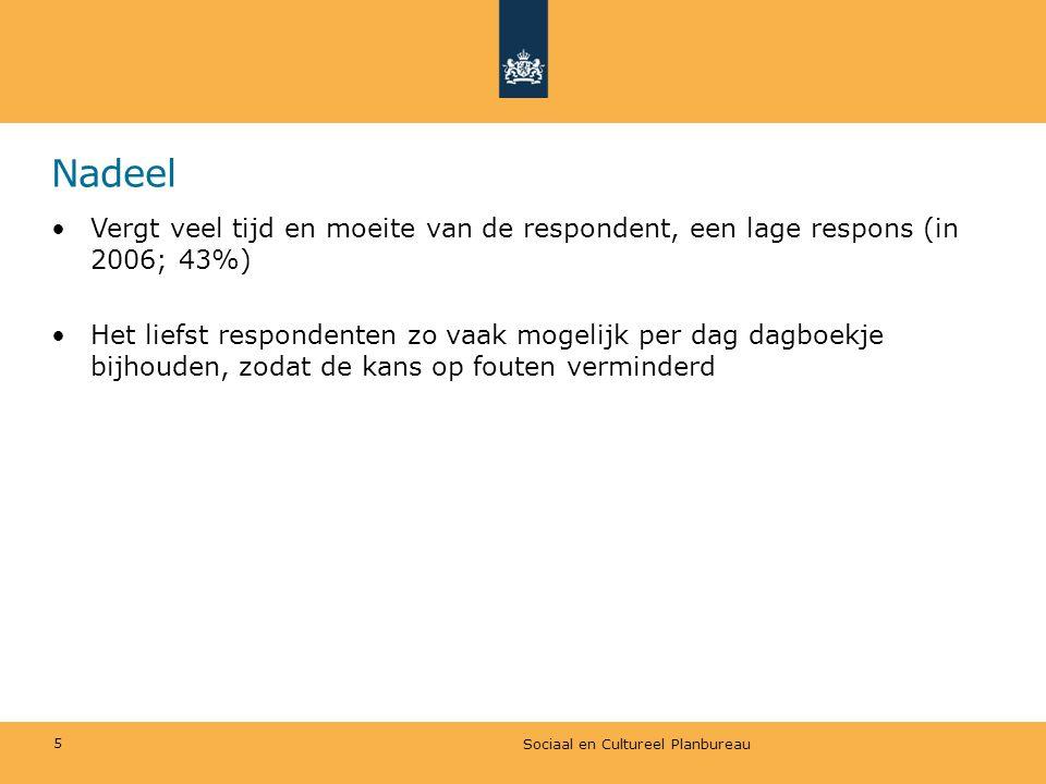 Nadeel Vergt veel tijd en moeite van de respondent, een lage respons (in 2006; 43%)