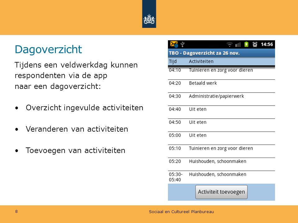 Dagoverzicht Tijdens een veldwerkdag kunnen respondenten via de app