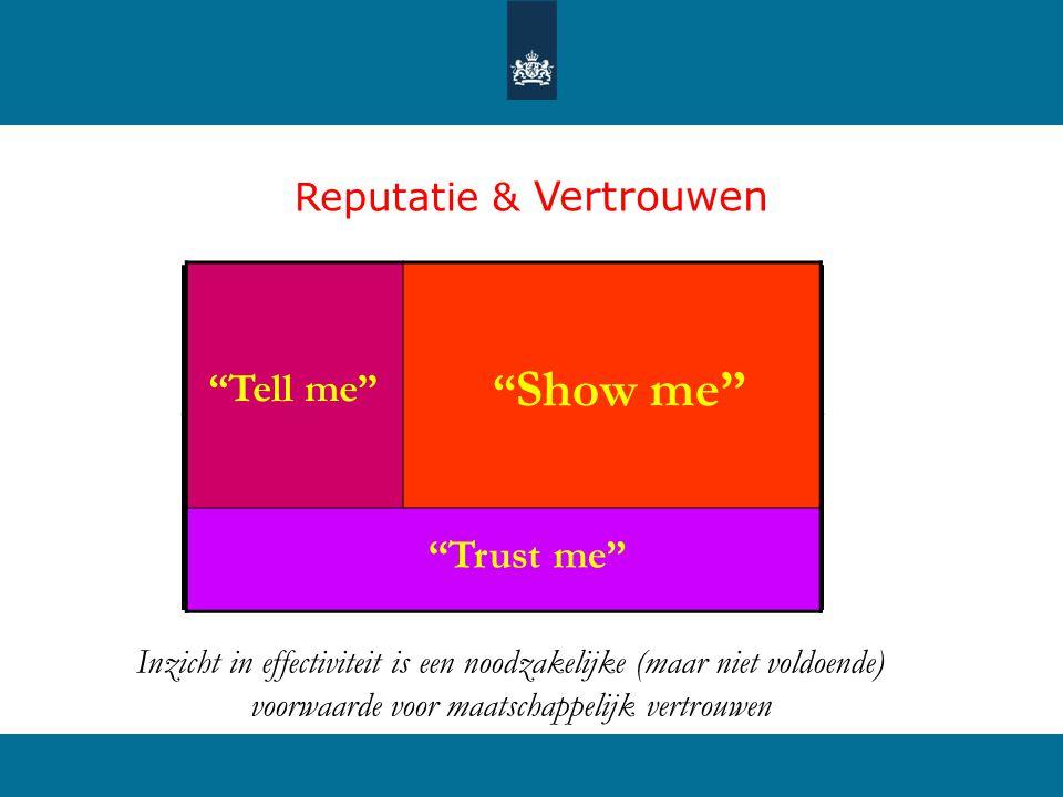 Reputatie & Vertrouwen