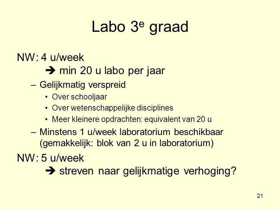 Labo 3e graad NW: 4 u/week  min 20 u labo per jaar
