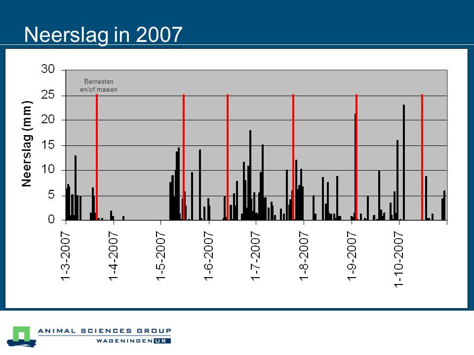 Neerslag in 2007 Bemesten en/of maaien Bemesten