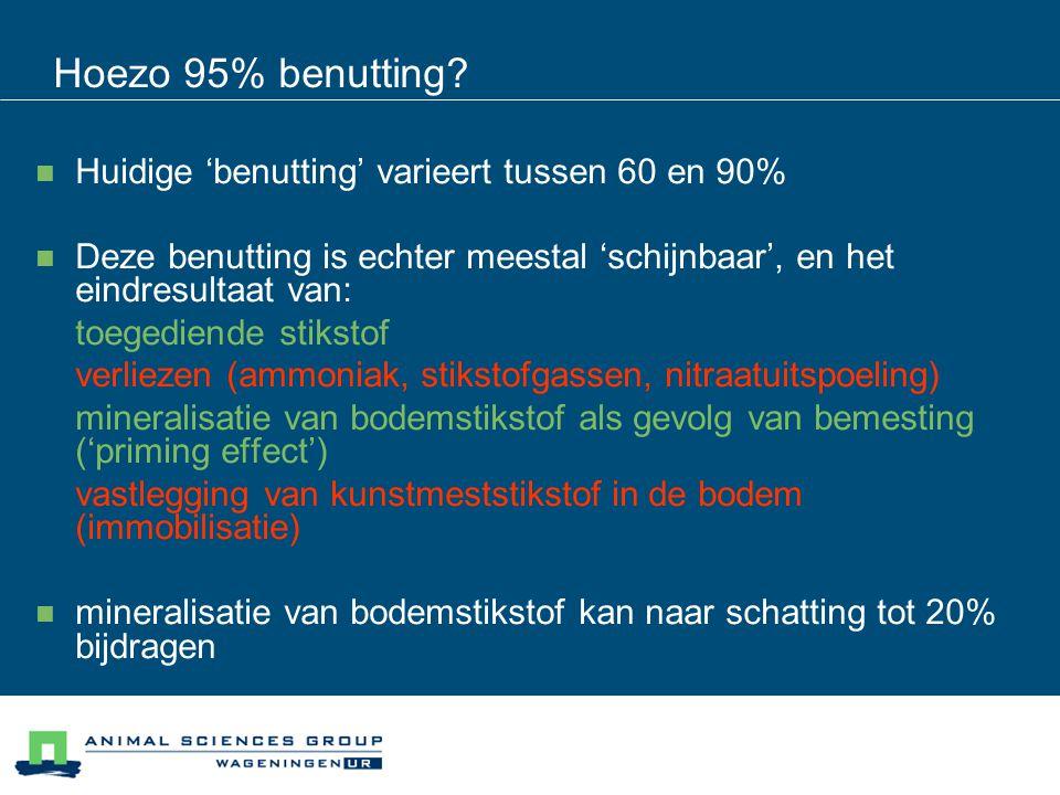 Hoezo 95% benutting Huidige 'benutting' varieert tussen 60 en 90%