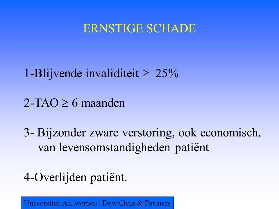 ERNSTIGE SCHADE 1-Blijvende invaliditeit  25% 2-TAO  6 maanden