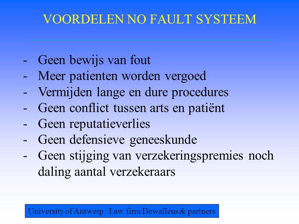 VOORDELEN NO FAULT SYSTEEM