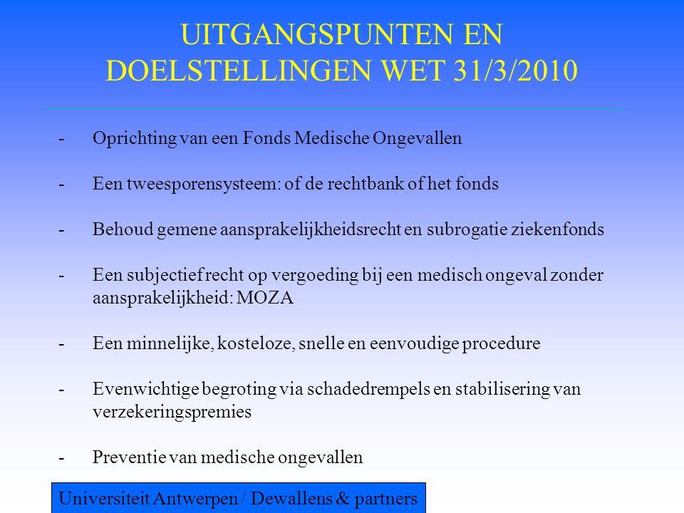 UITGANGSPUNTEN EN DOELSTELLINGEN WET 31/3/2010