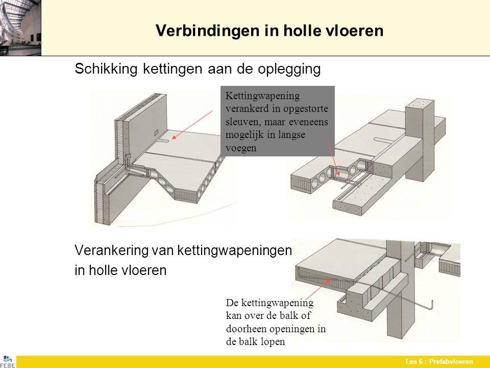 Verbindingen in holle vloeren