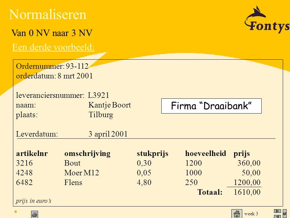 Normaliseren Van 0 NV naar 3 NV Een derde voorbeeld: Firma Draaibank