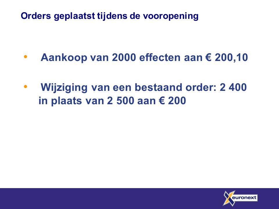 Aankoop van 2000 effecten aan € 200,10