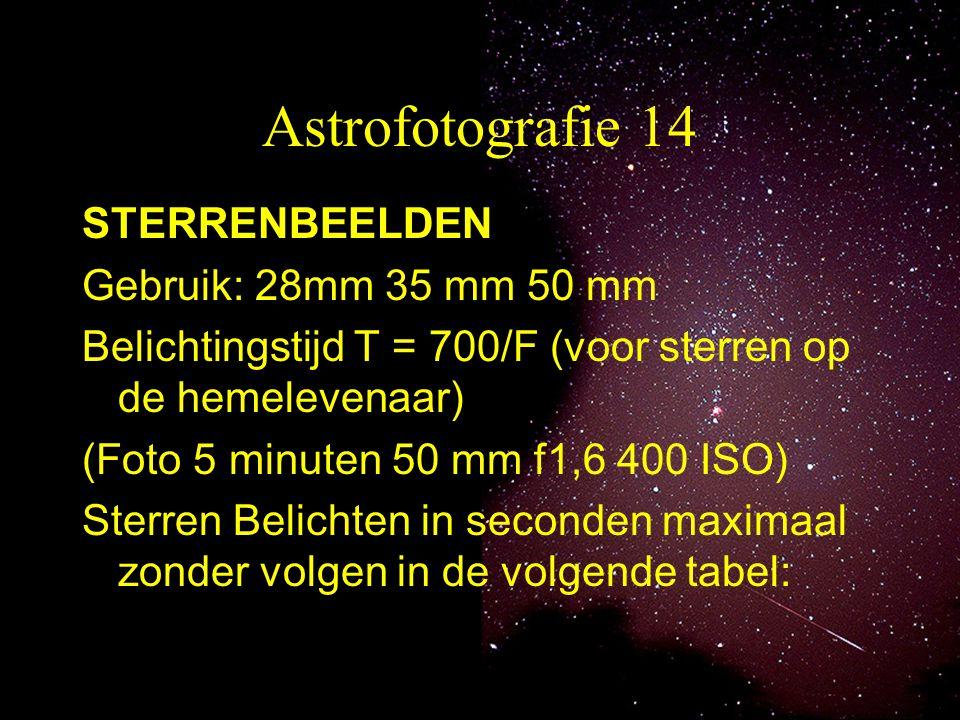 Astrofotografie 14 STERRENBEELDEN Gebruik: 28mm 35 mm 50 mm