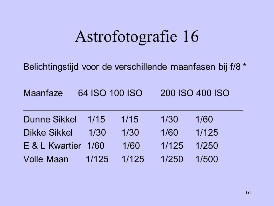 Astrofotografie 16 Belichtingstijd voor de verschillende maanfasen bij f/8 * Maanfaze 64 ISO 100 ISO 200 ISO 400 ISO.