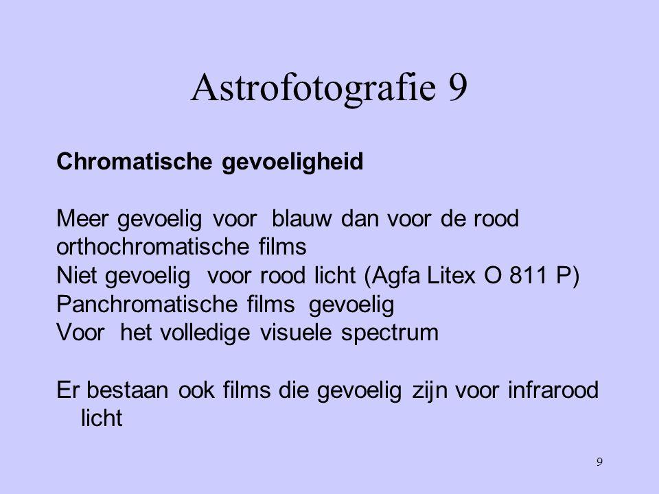 Astrofotografie 9 Chromatische gevoeligheid