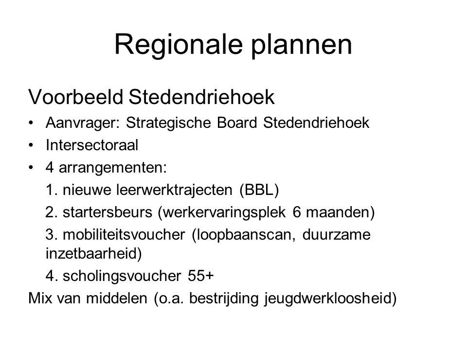 Regionale plannen Voorbeeld Stedendriehoek