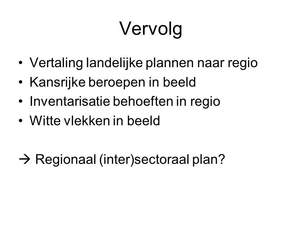 Vervolg Vertaling landelijke plannen naar regio