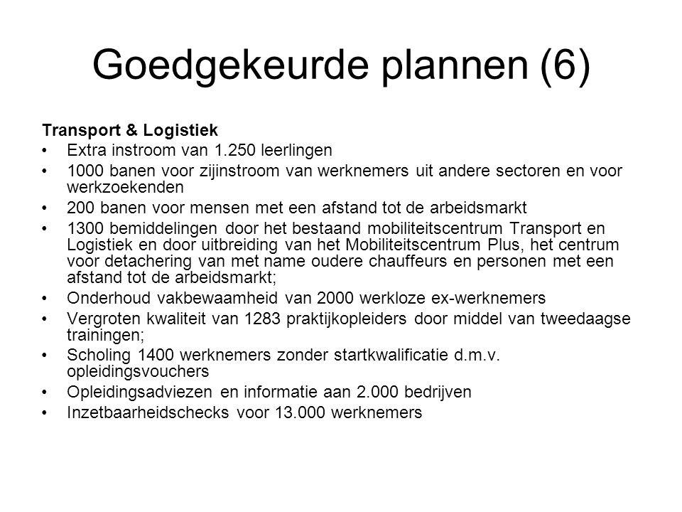 Goedgekeurde plannen (6)