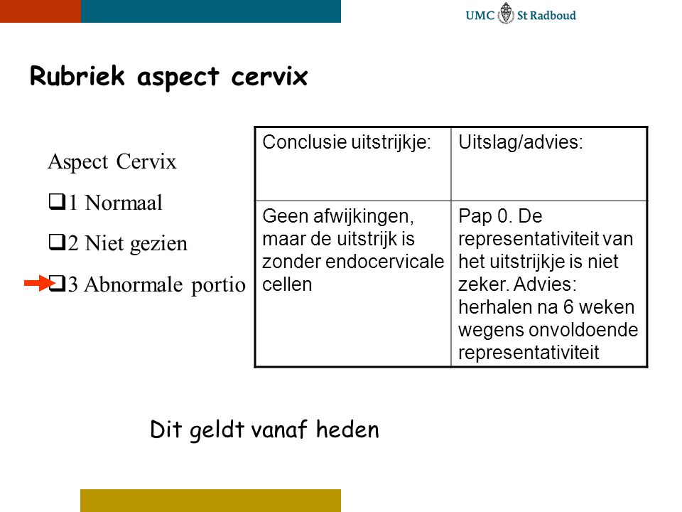 Rubriek aspect cervix Aspect Cervix 1 Normaal 2 Niet gezien