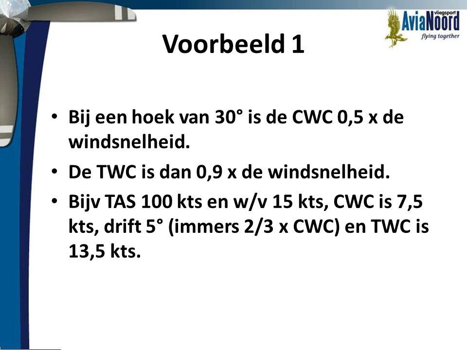 Voorbeeld 1 Bij een hoek van 30° is de CWC 0,5 x de windsnelheid.